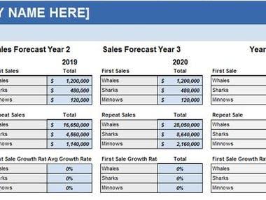 Sales Revenue Forecast