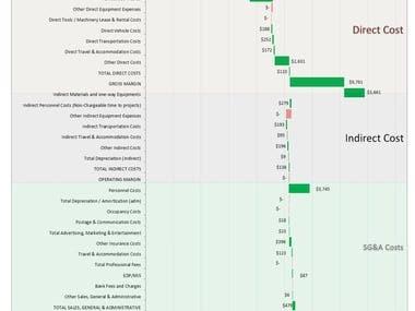 Waterfall Bridge chart Excel