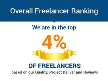 We are in top 4% freelancers in Freelancer.com