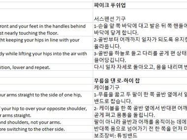 English to Korean Translation..