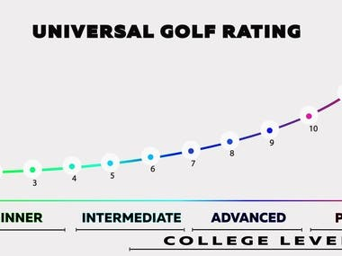 Golf universal scale post