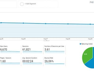 ANALYTICS REPORT FOR APPS