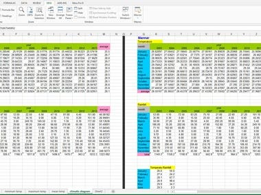 Data entry using MS-Excel