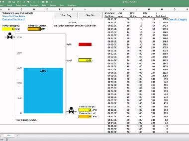 Example of Excel VBA Process Simulation