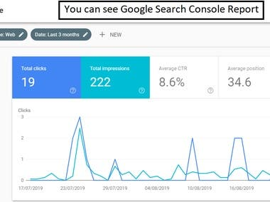 Google search console report.