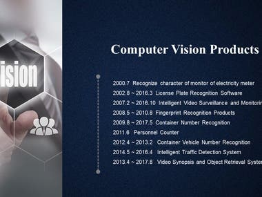 Computer Vision Products