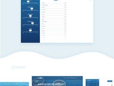 Aqua Investor Index - website