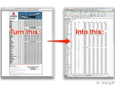 Document Conversion