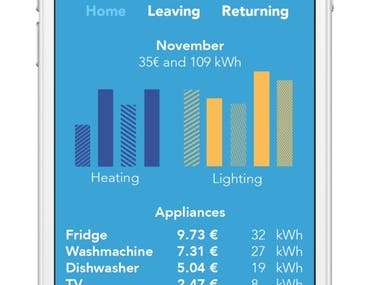 Faunder - Smart Heating, Lighting & Plugs