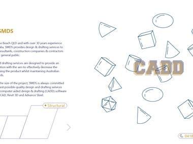 web designing ui ux