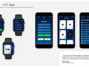 UX & Visual Design - Iphone app + iWatch