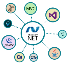 .net, asp.net development