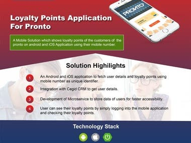 Loyalty Points Application