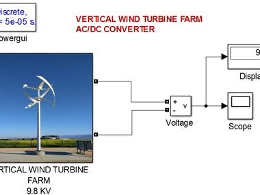 VERTICAL WIND TURBINE MODEL