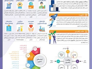 Temad Co. Infographics