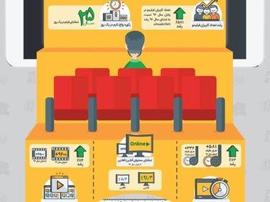 Saba Idea Co. Filimo (Services & Achievements)