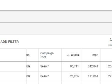 Adwords ads campaign with great conversion