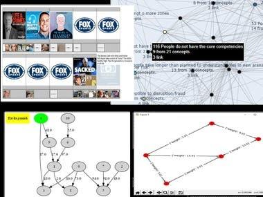Short Path, Genetic Algorithm Implementation