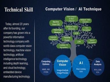 Computer Vision Skill