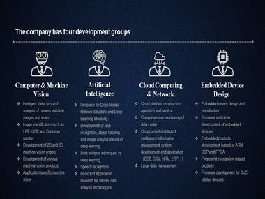 The company has four development groups