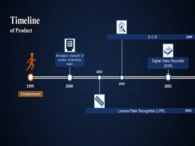 Our Company RoadMap