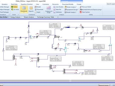 Simulation on Aspen Hysys