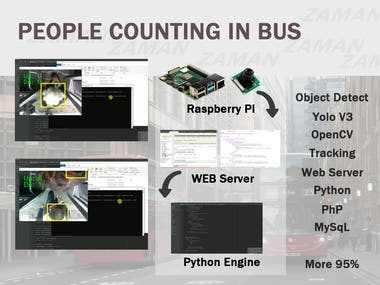 People Counting Project in Bus