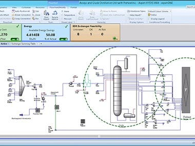 Distillation Unit Simulation