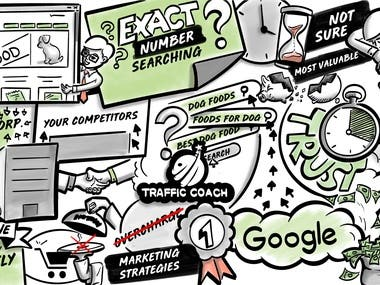 Whiteboard Animation in Doodle Style for a SEO Marketing