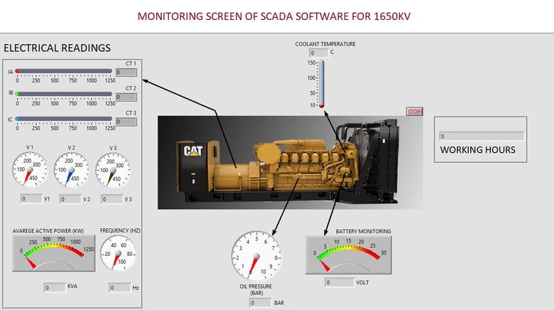 SCADA project: Monitoring of 1650KVA CAT Generator   Freelancer