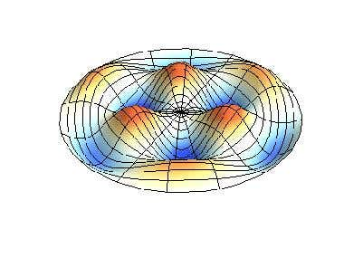 Vibration of circular membrane