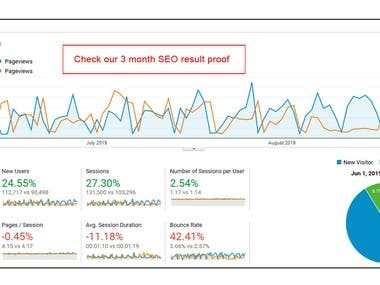 3 month SEO Analytic report