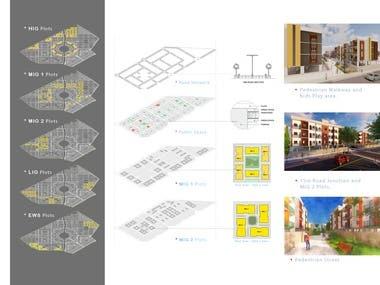 Conceptual Urban Development @ Ulwe.