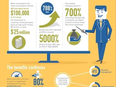 Corporate Inforgraphic