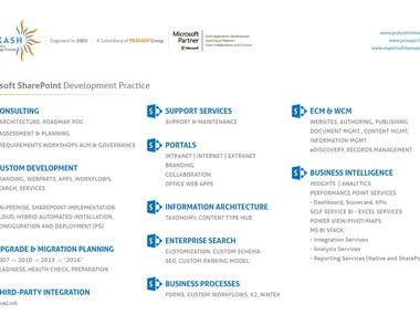 SharePoint Practices Prakash Software Solutions