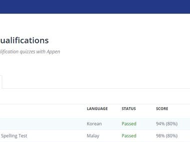 Malay- Bahasa Malaysia Spelling Test