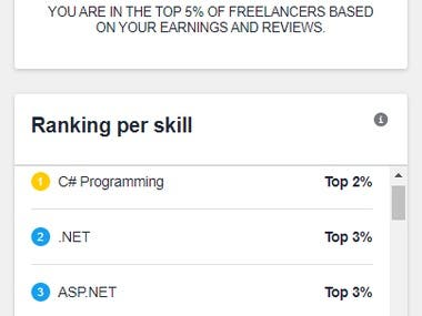 My Freelancer Overall Ranking