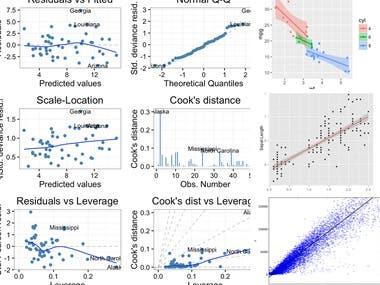 Linear Regression / GLM