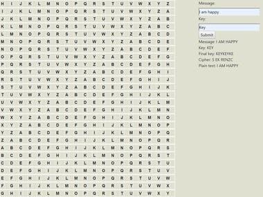 Vigenère Cipher