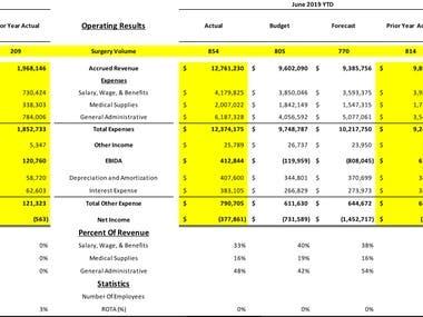 Income Statement Summary