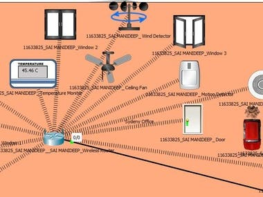 Packet Tracer Remote IoT Smart Office