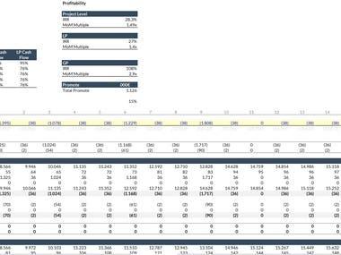 Financial model 3