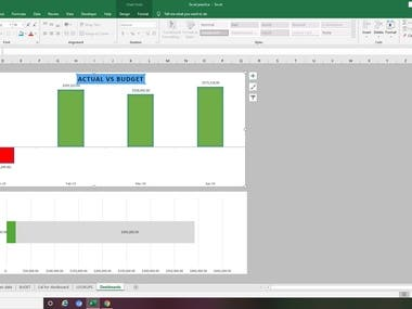 Advance Excel dashboard creation
