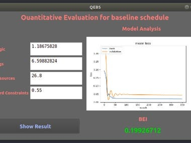 Quantitative Evaluation for baseline schedule with ML/DL
