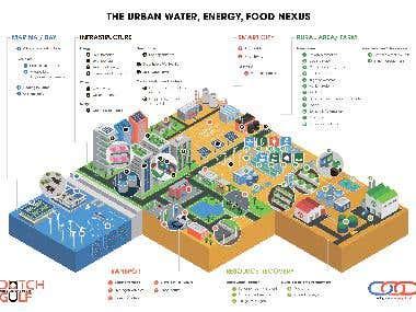 Urban Isometric Infographic
