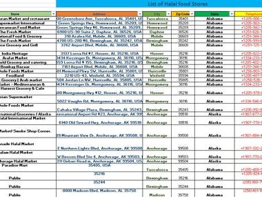Data Entry and Research About Halal Food Stores In America