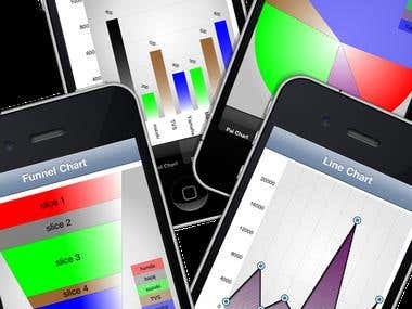 Chart App