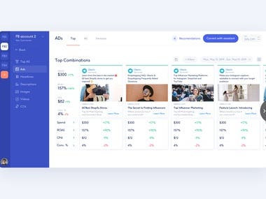 SaaS for FaceBook Ad