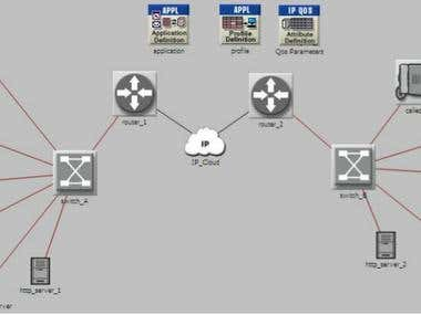 Network simulation in OPNET