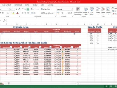 Data Statistical Table